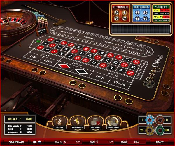 Roulette spelen met echt geld